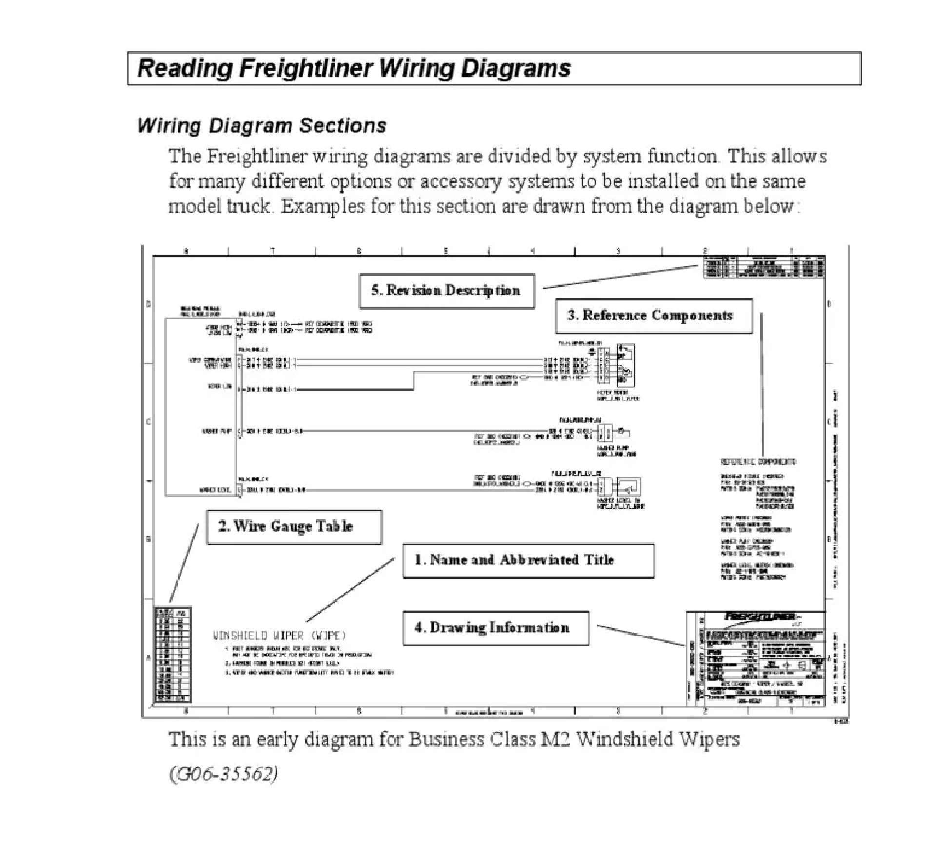 Freightliner Service Literature - Repair information, wiring diagrams SS-01